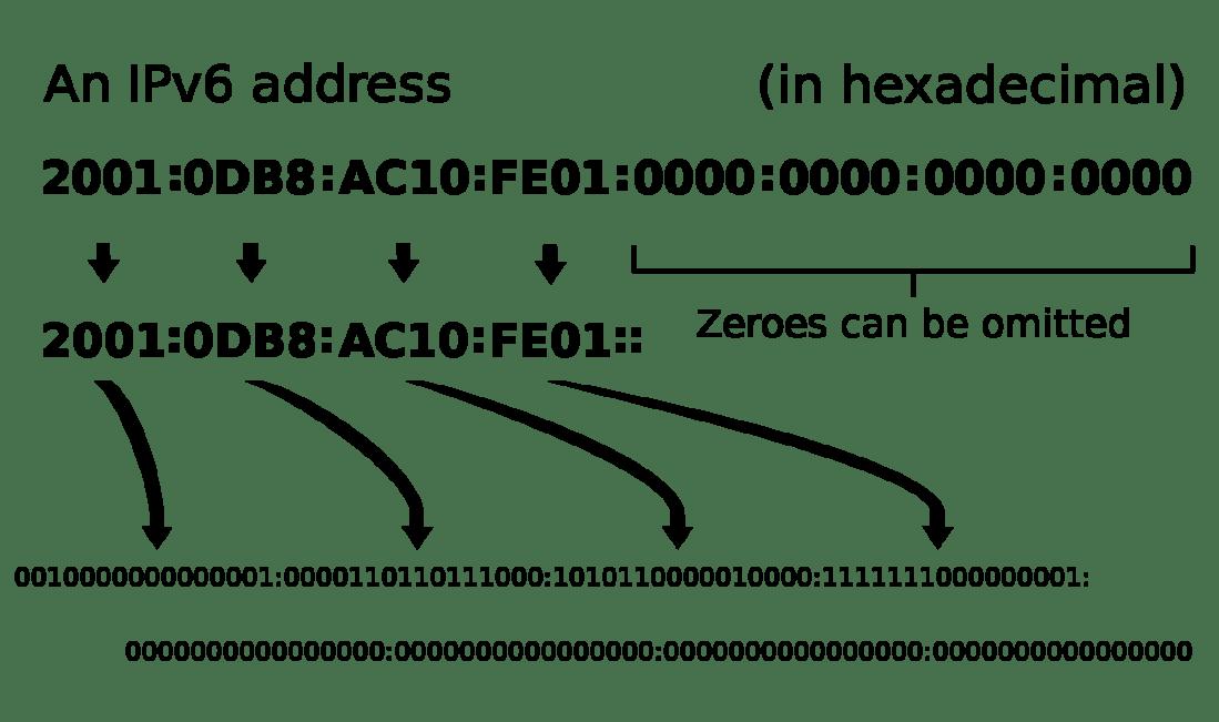 Devin Oulighan's Blog – Code n stuff